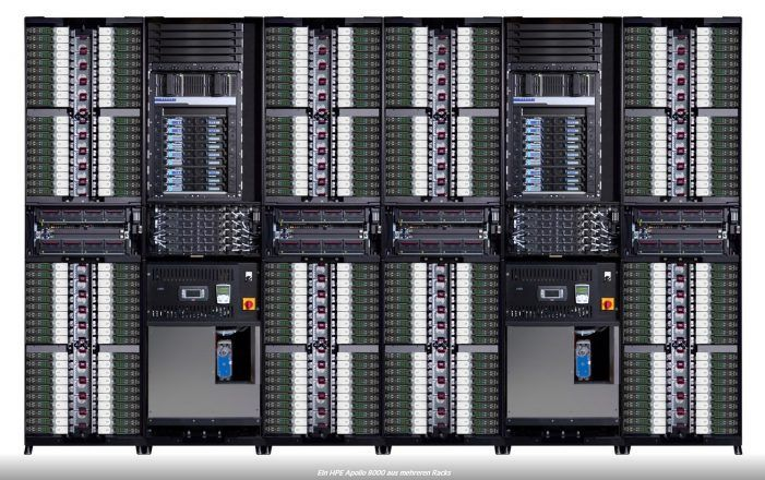 Solarbetriebener Supercomputer