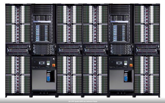Solarbetriebener Supercomputer