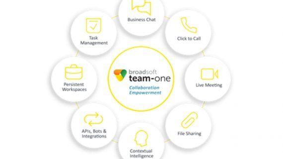 Broadsoft stellt Team-One für die Businness-Collaboration vor
