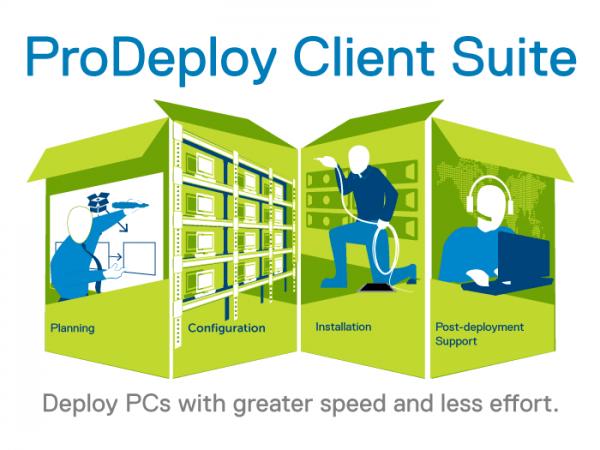 PCs schneller und kostengünstiger Bereitstellen