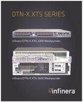 Infinera DTN-X series