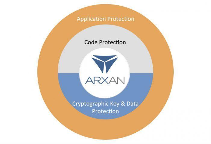 Javascript-Applikationen sichern