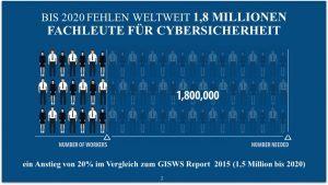 Mangel-Cybersicherheitsfachleute_2020