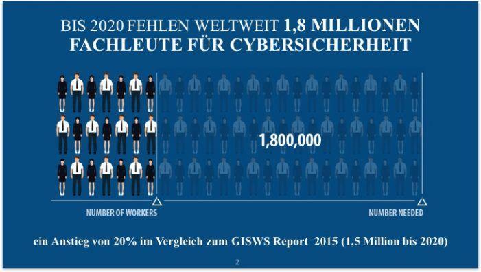 Fachkräftemangel in der Cybersicherheit