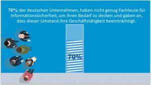 Millennials_GISWS_German
