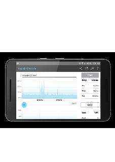 Performancetest mobiler Applikationen