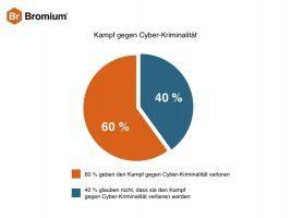 Kampf gegen Cybercrime
