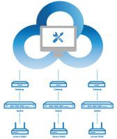 Lancom-Management-Cloud