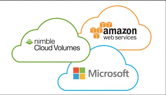 Multi-Cloud-Speicherdienst für AWS und Azure