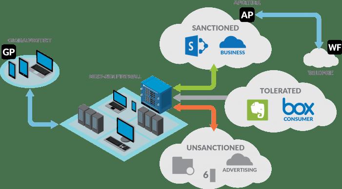 SaaS-Security-Service von Palo Alto soll nationalem Datenschutz gerecht werden