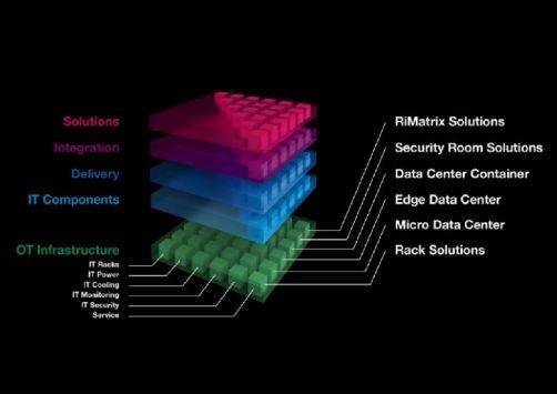 Datacenter-Lifecycle komplett abgedeckt