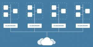 Clavister-virtual-infrastructure-firewalling