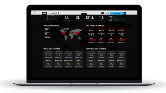 Ransomware mittels Threat-Intelligence blockieren