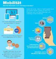 Shoretel-Telefonsysteme-Mobilität