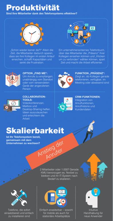 Shoretel-Telefonsysteme-Produktivität-und-Skalierbarkeit