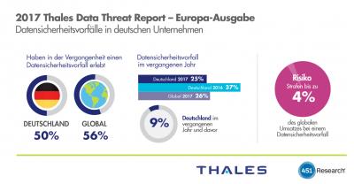 Thales-Report-v1