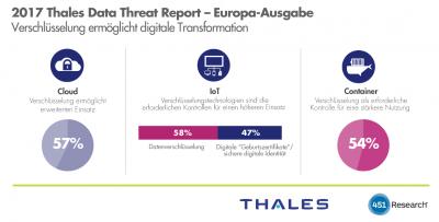 Thales-Report-v3