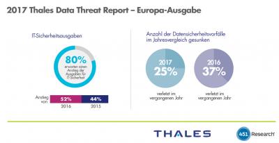 Thales-Report.v2