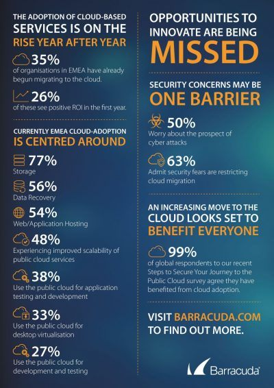 Cloud-Infographic_1080