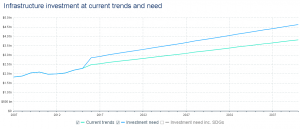 Global_Infrastructure_Outlook_Data