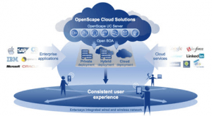 Unify-Openscape-cloud