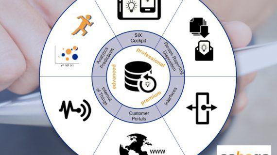 Dokumentation und Bewertung komplexer Daten im Feld