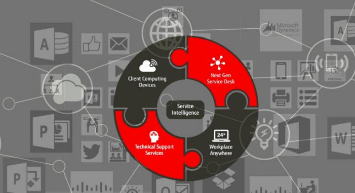Fujitsu-Service-Desk integriert kognitive Technologien