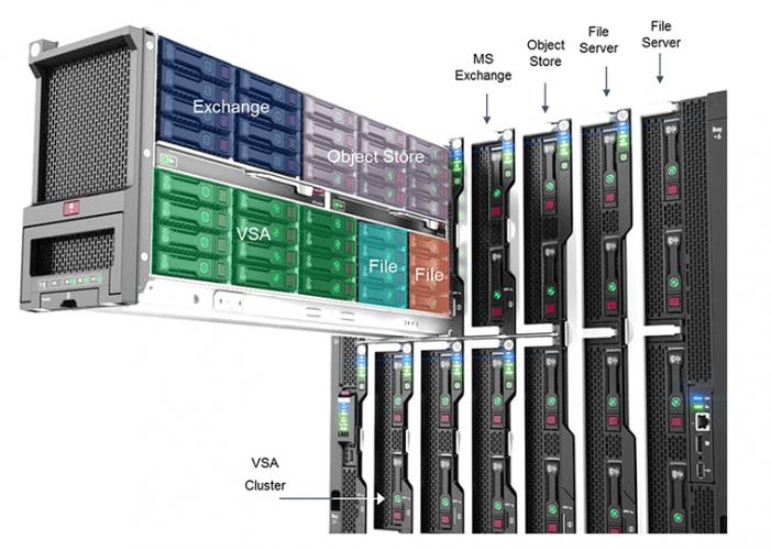 Erste Composable-Infrastructure für Vmware-Private-Clouds
