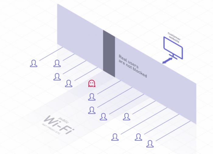 Neuer Player im Cloud-Security-Markt