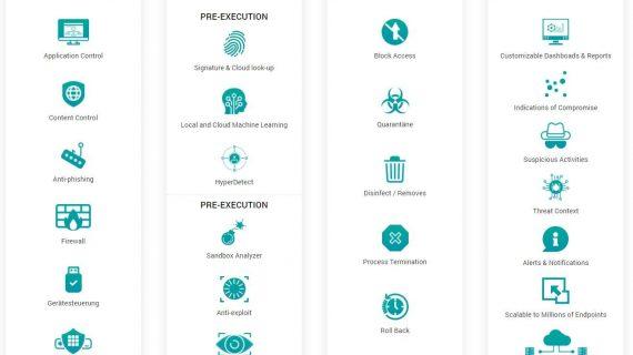 Bitdefender präsentiert seine NextGen-IT-Sicherheitsplattform