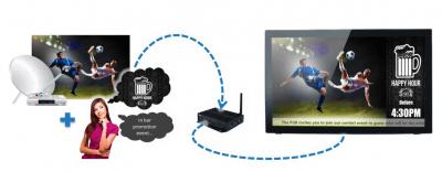IAdea-XMP-6400-Player ideal für Sportbars