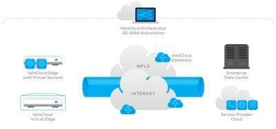 Service-Provider setzen auf SD-WAN von VeloCloud