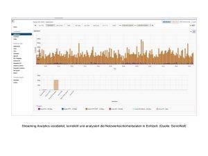 Sonicwall-Streaming Analytics