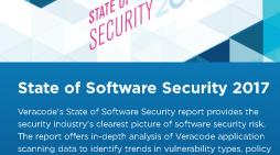 88 Prozent der Java-Anwendungen sind anfällig für Angriffe