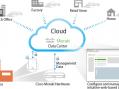 Euromicron bietet Cisco-Meraki  als Managed-Services an
