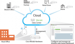 Euromicron bietet Cisco-Meraki  als Managed-Services an