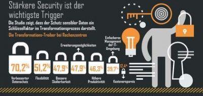 Bitdefender-Trigger-Security