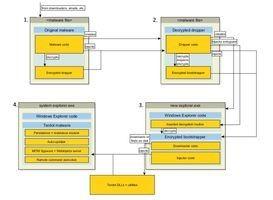Der komplexe Auslieferungsmechanismus von Terdot im Überblick
