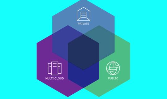 IBMs Brückenschlag von der Private- zur Public-Cloud