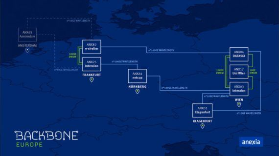Backbone Europe – Anexia baut Netzwerk aus