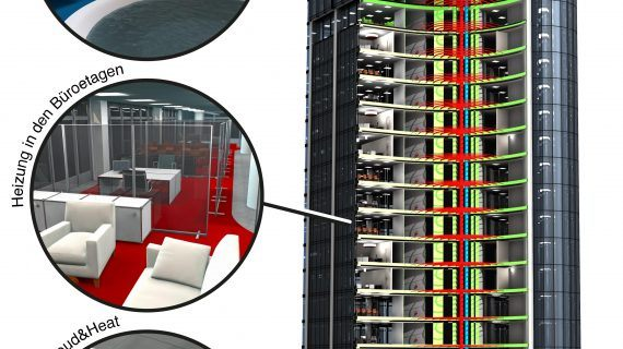 Cloud&Heat eröffnet grünes Rechenzentrum in der ehemaligen EZB in Frankfurt