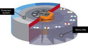 bromium-micro-virtualisierung-v2