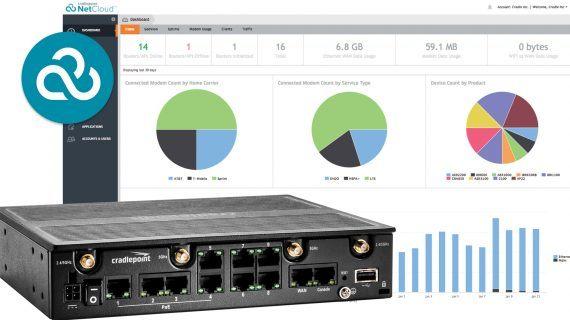 Cradlepoint ab sofort mit SD-WAN-Lösungen as-a-Service