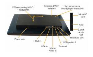 XMP-6250: Die Media-Player aus dem Hause IAdea Deutschland sind seit vielen Jahren die Basis der Concierge-Konferenzraumlösung.