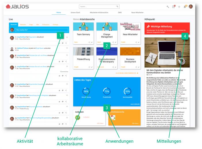 Jalios bietet neue kollaborative Plattform an
