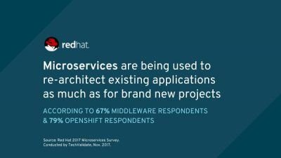 red-hat-microservices-v1