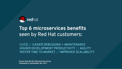 red-hat-microservices-v5