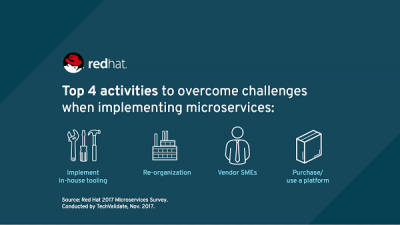 red-hat-microservices-v7