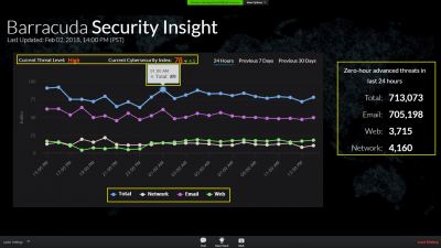 Barracuda-Security-insight-preview