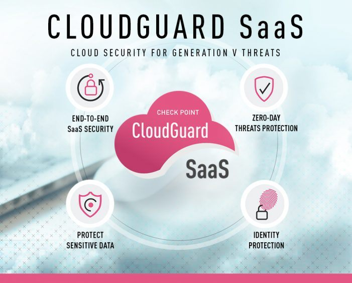 Schutz für Cloud-Anwendungen und -Infrastrukturen vor Angriffen der 5. Generation